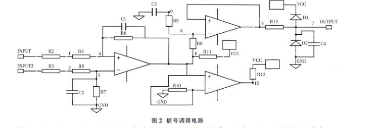 信号调理电路(图2),增益可调的ad603的放大倍数可以通过单片机调节,由